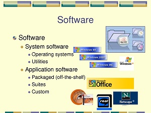 What is Application Software? - Definition, Examples ...