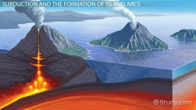 Island Arc: Definition & Formation - Video & Lesson ...