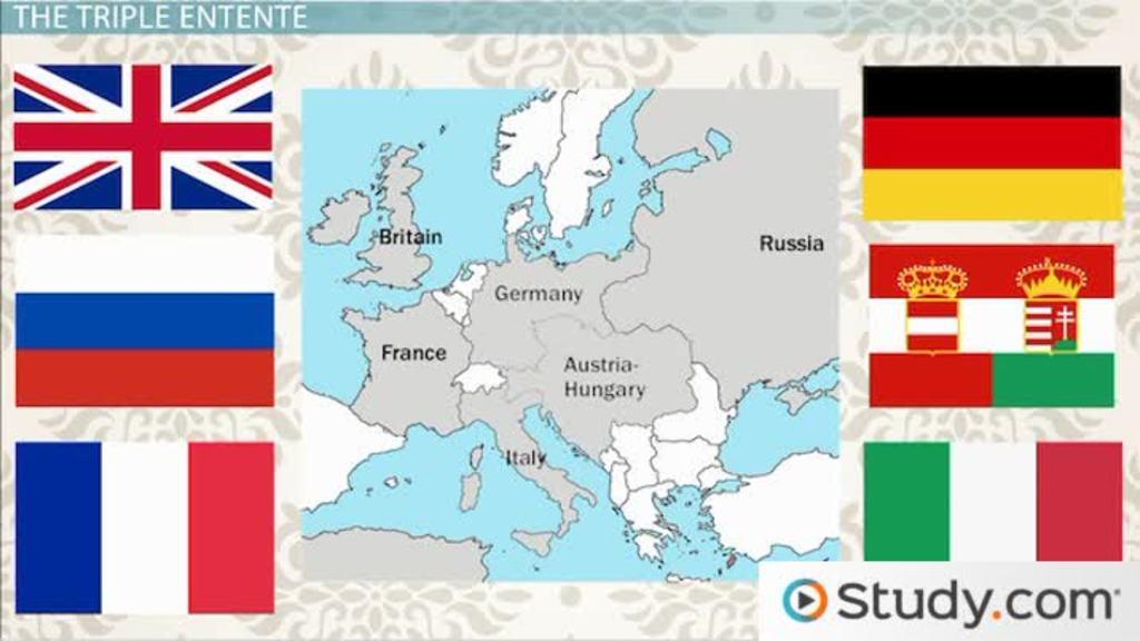 Map Allied Powers Wwi