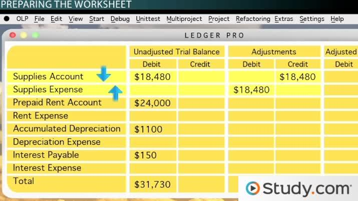 Adjusted Trial Balance Definition Preparation Amp Example