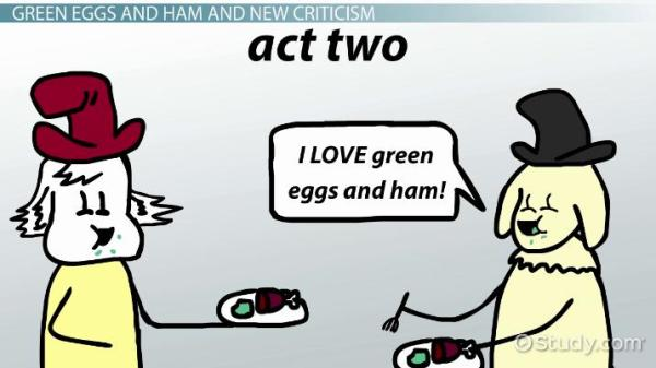 green eggs and ham topic and meaning # 10