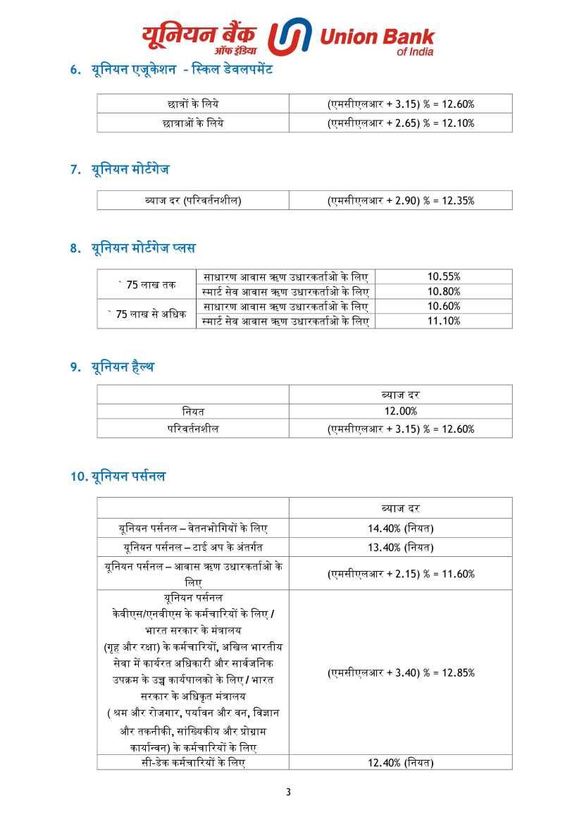Bank Maharashtra Personal Loan Interest Rate