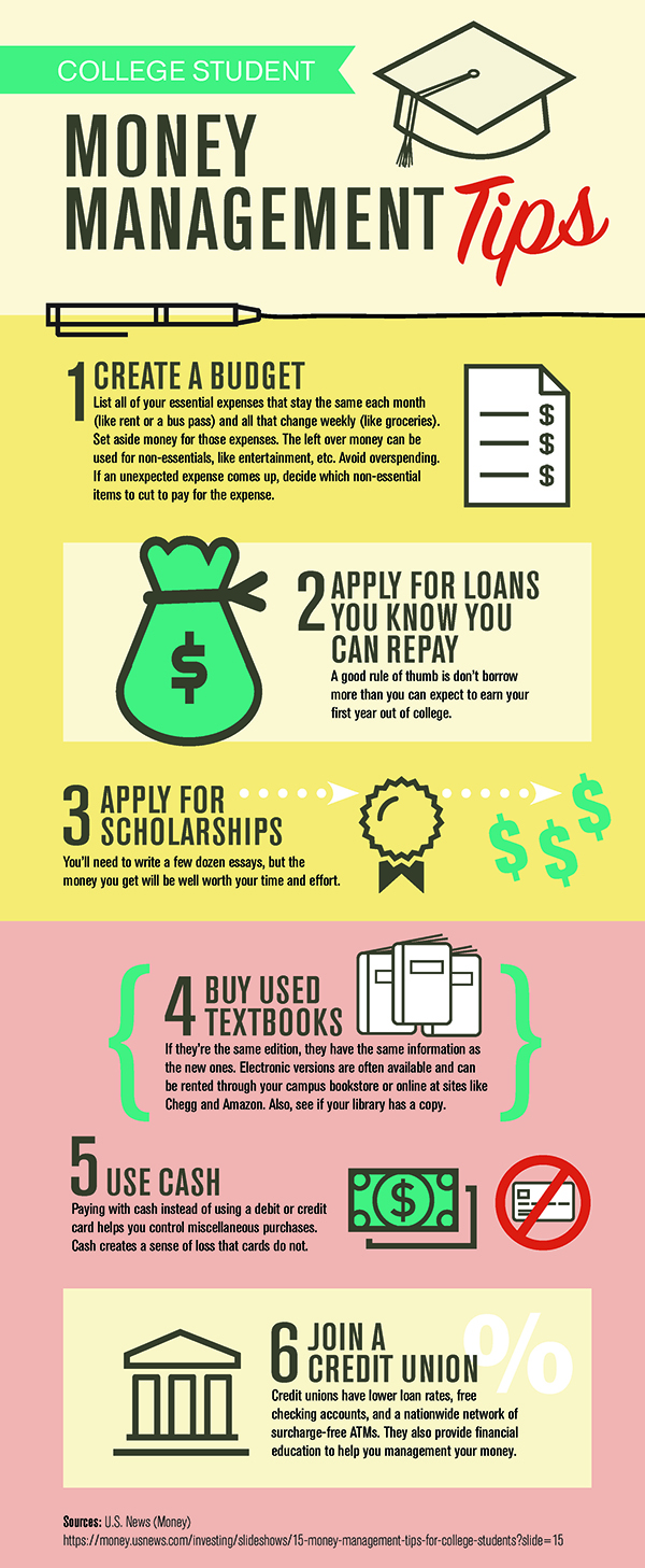 Personal Security Loan