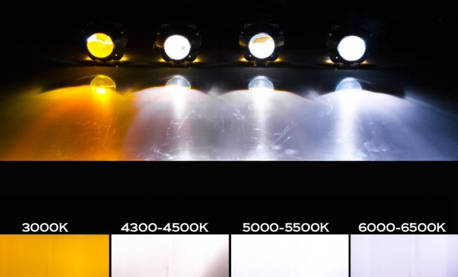 Brightest Led Light Bulbs