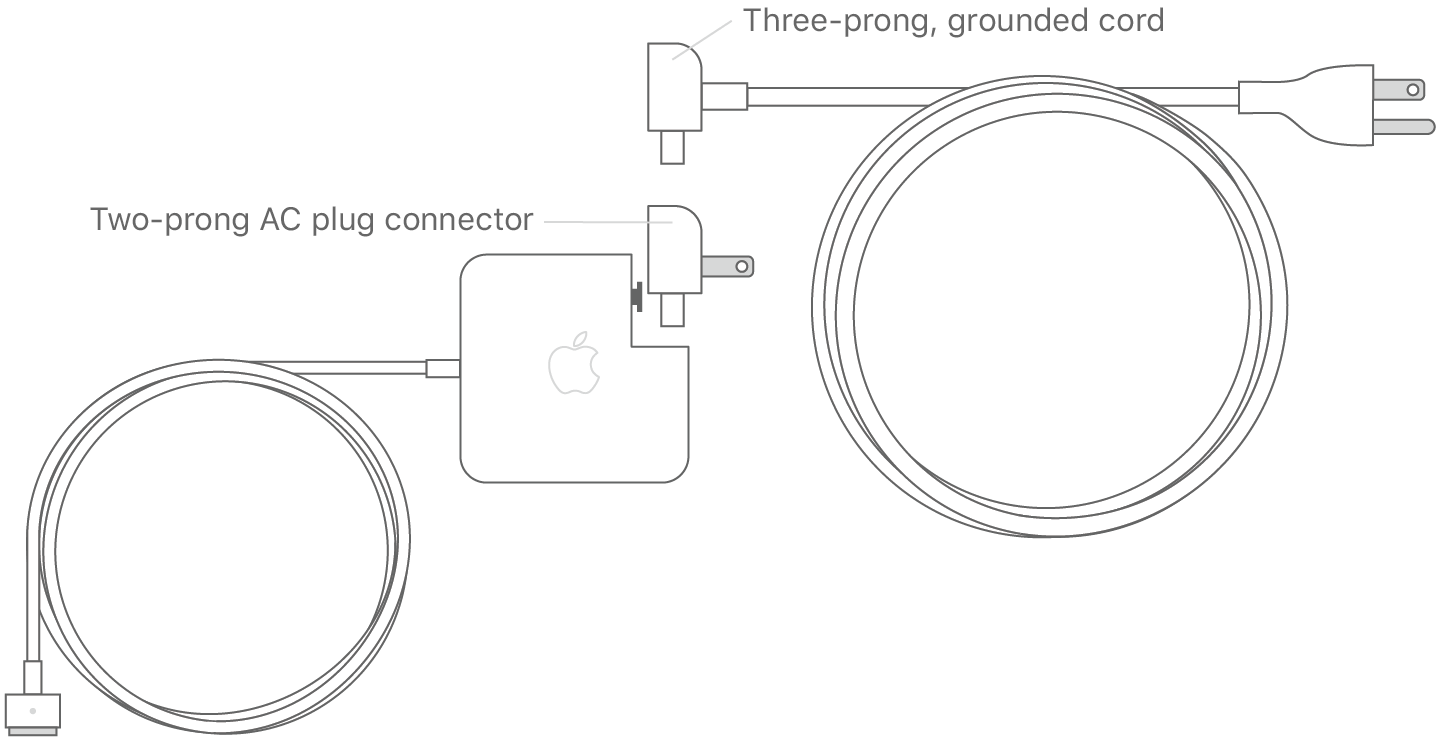 Reduce cable strain on your magsafe power adapter apple support free download wiring diagram