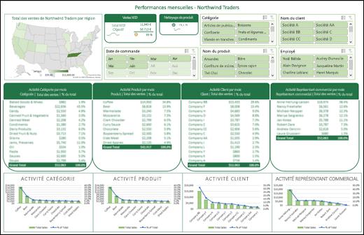 Slicer Excel 2013 Tutorial