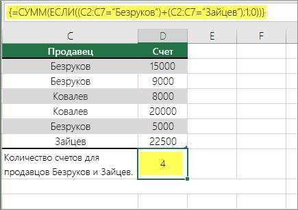 Voorbeeld 1. Functies van sommen en indien ingebed in de formule