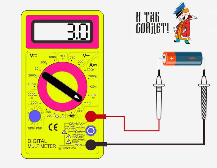 Ελέγξτε το Multimeter Battery για απόδοση και φόρτιση