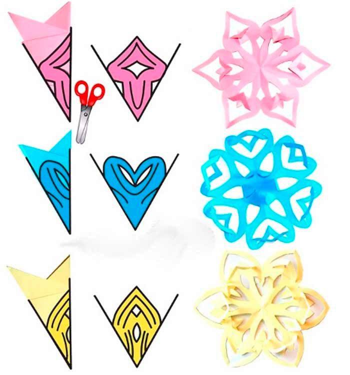 Snowflakes dalam skim teknik Kirigami