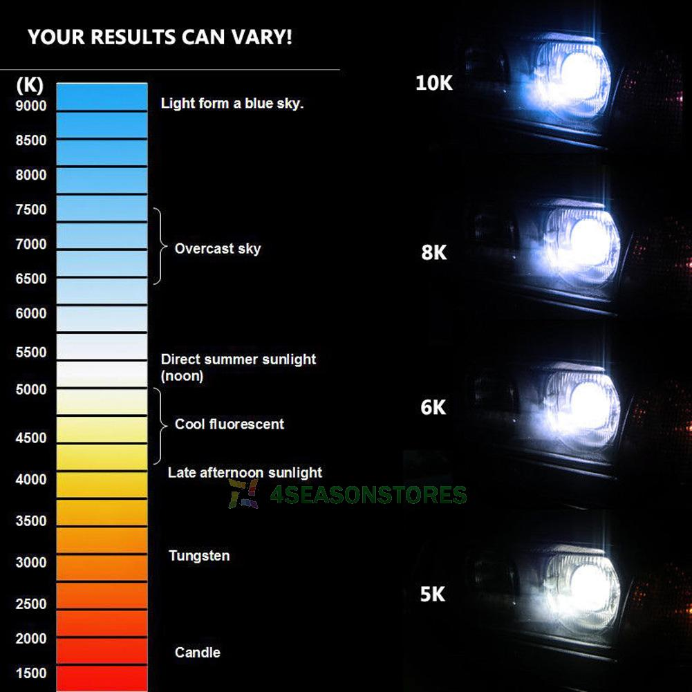 Bmw Light Bulb Guide