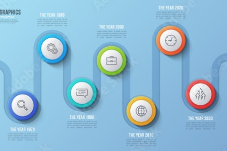Vector 7 steps timeline chart  infographic design  presentation     Vector 7 steps timeline chart  infographic design  presentation template