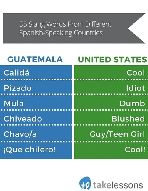 How Say Bad Words Spanish