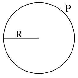 Шеңбердің радиусын оның ұзындығымен есептеңіз