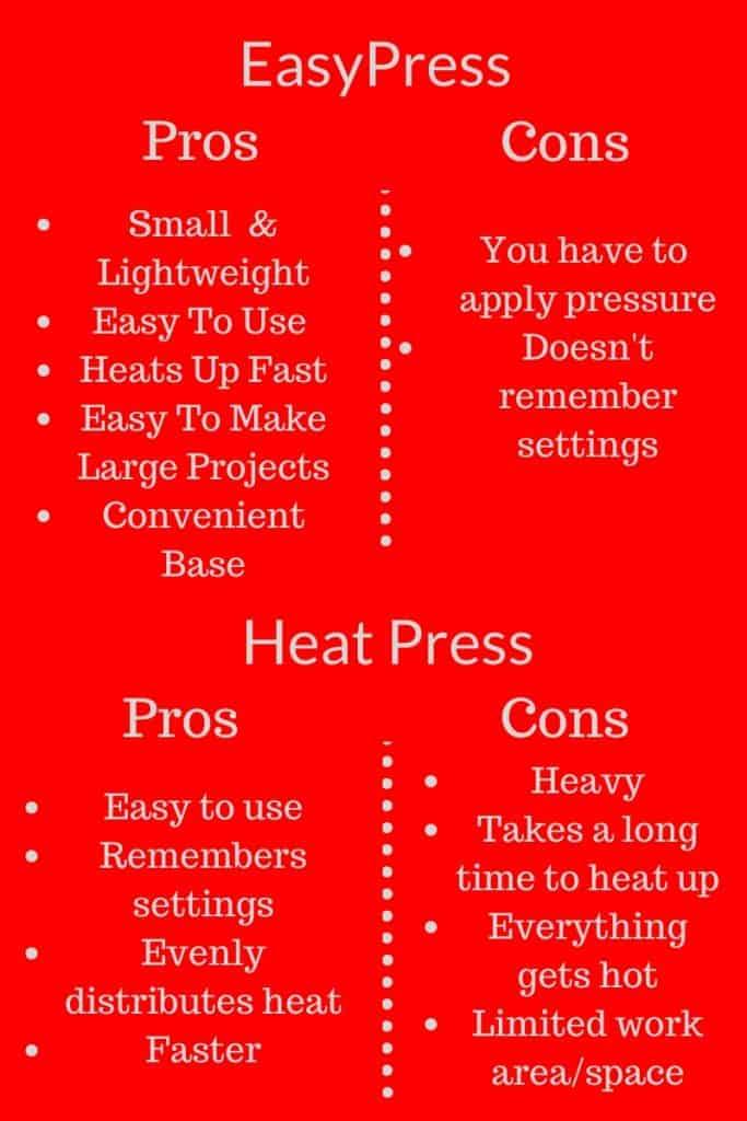 easypress versus heat press