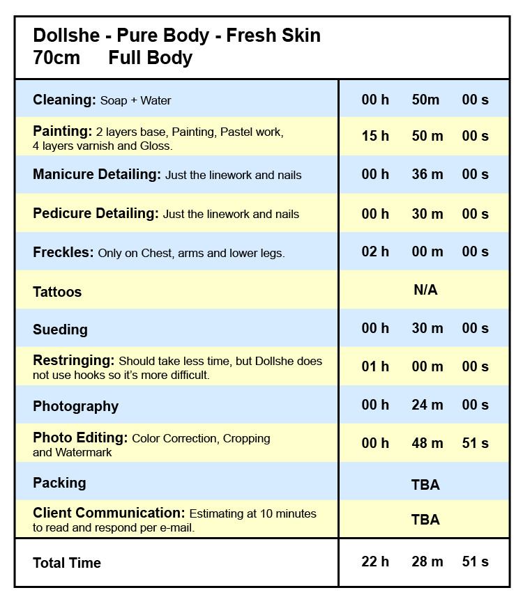 13 Tattoo Removal Pain Scale Tattoo Pain Level Ideas And Designs