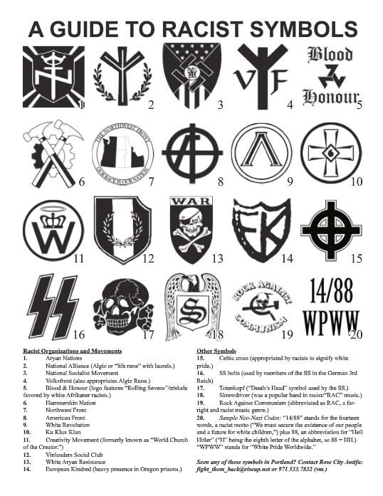 Benevolentxmachine These Are The Symbols Of White Power Ideas And Designs