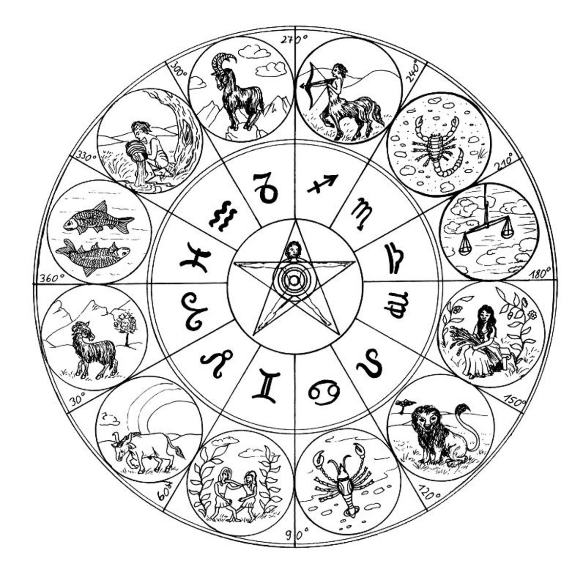 Most Accurate Horoscope Fortunefun Ideas And Designs