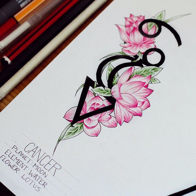 A Few Years Back I Did A Whole Small Collection Of Zodiac Ideas And Designs