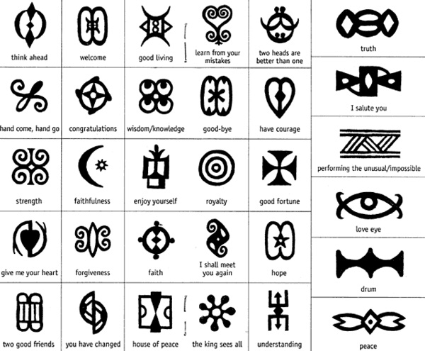 Adinkra Symbols And The Rich Akan Culture African Heritage Ideas And Designs