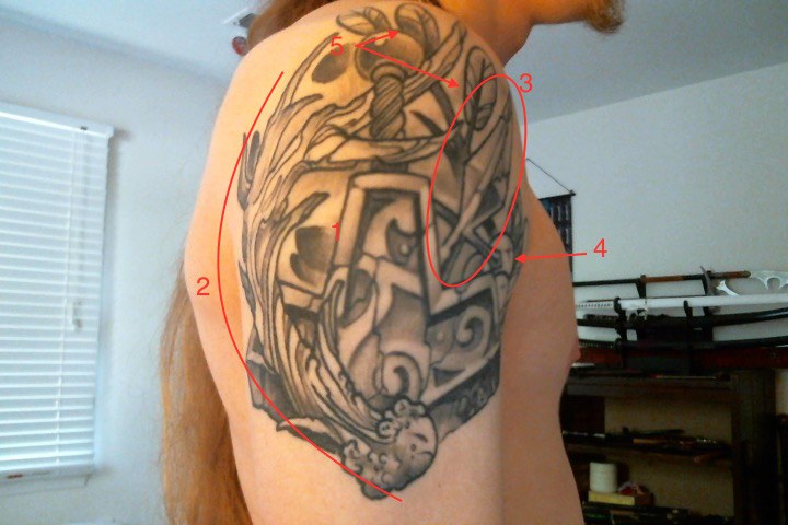 What Do My Tattoos Mean Ideas And Designs