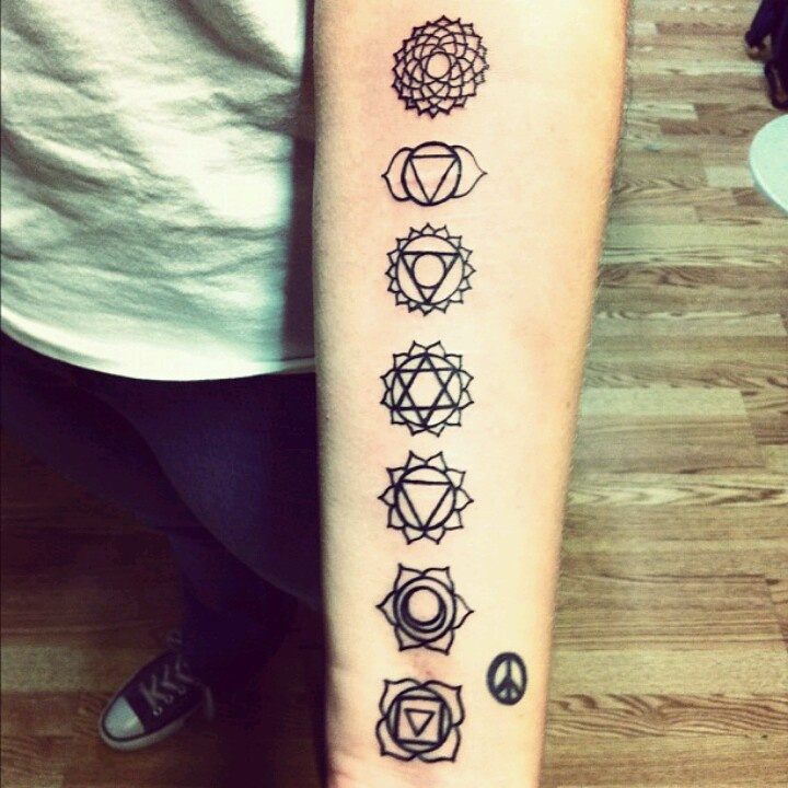 Chakra Maybe On The Outside Of My Forearm Tattoos Ideas And Designs