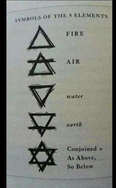 How Amazing The Star Of David Is The Symbol For As Above Ideas And Designs