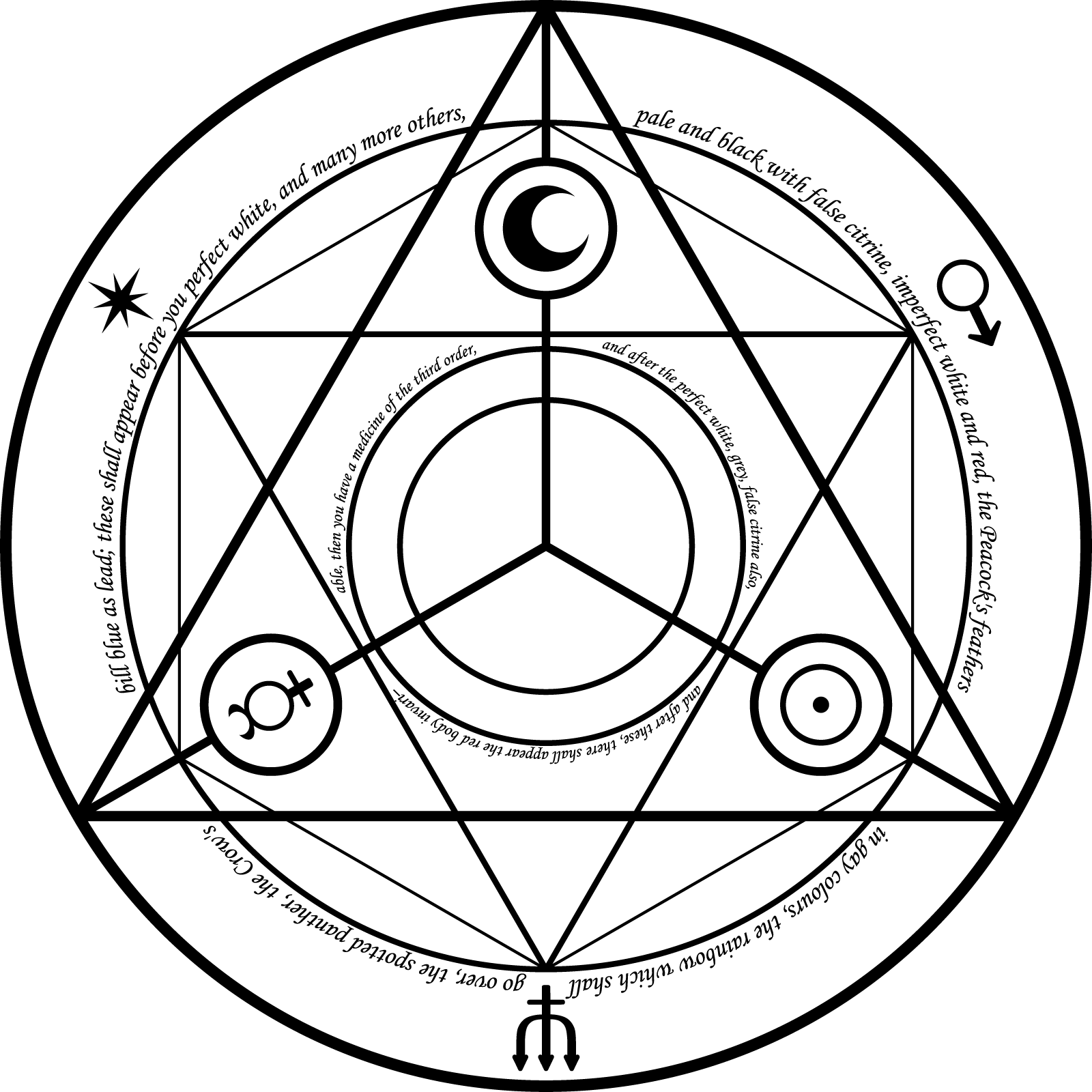 Alchemy Alchemy Symbols And Tattoo Ideas And Designs
