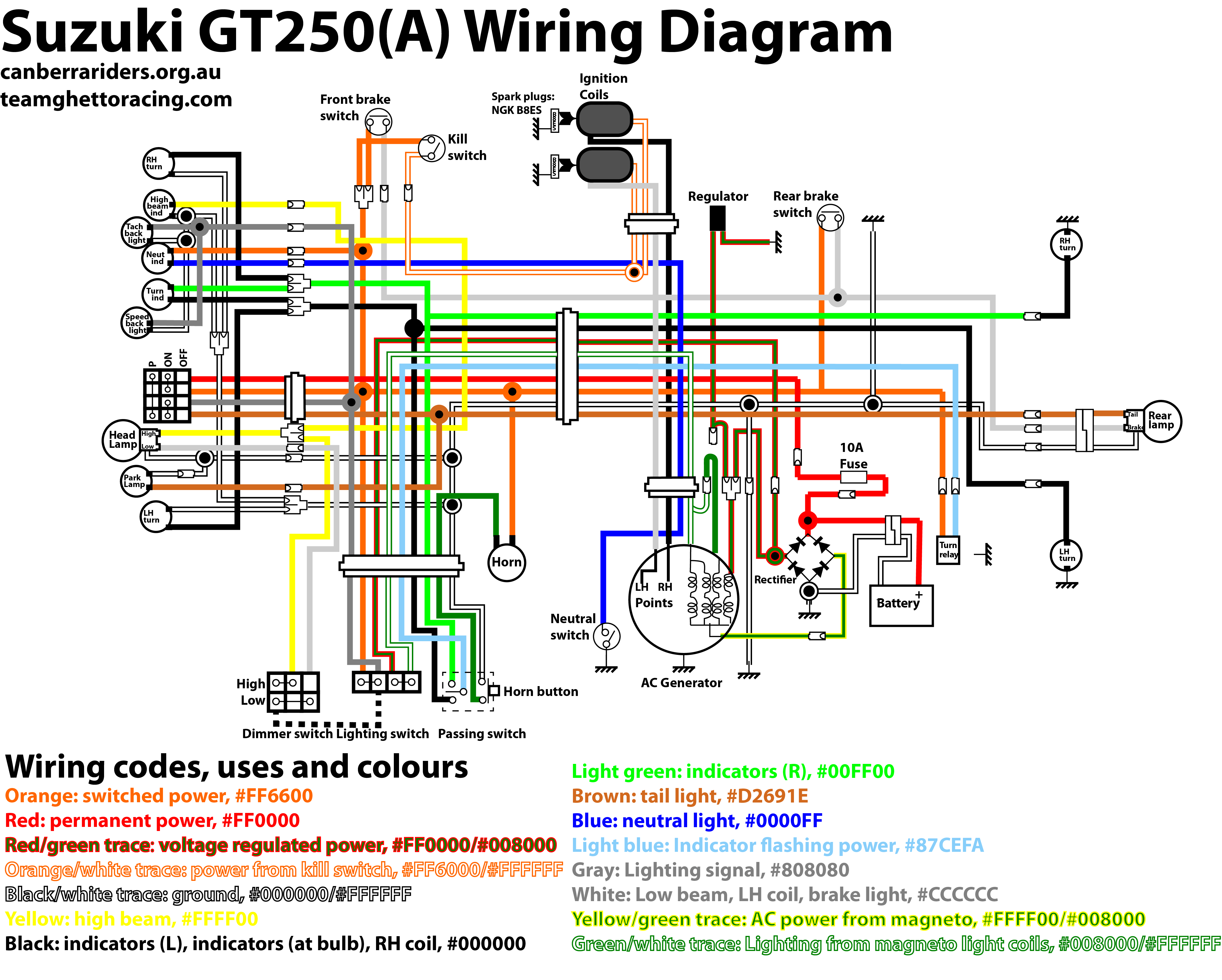 1991 Suzuki King Quad 300 For Wiring Diagram