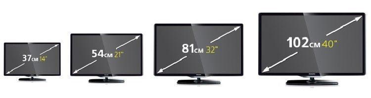 Бюджеттік теледидарлардың рейтингі 2020