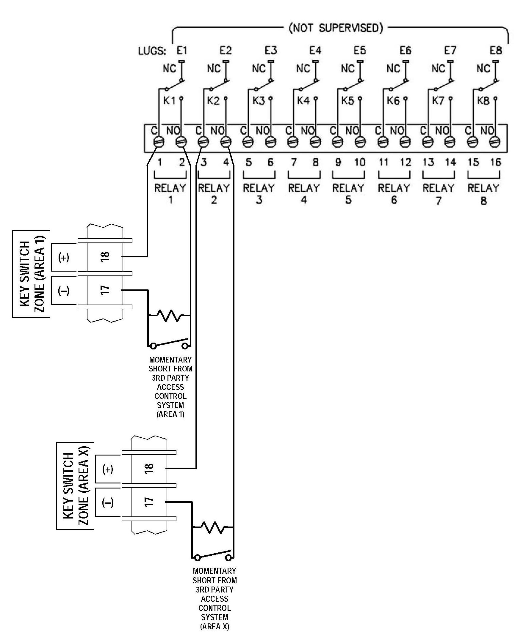 Napco technical library