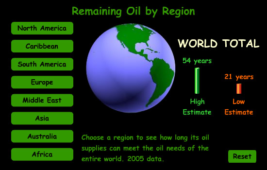 Years Of Inexpensive Oil Remaining In The World