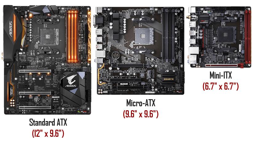 Comparison Mini Vs Atx Size