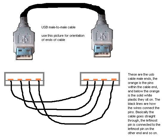 9 pin male female usb connector