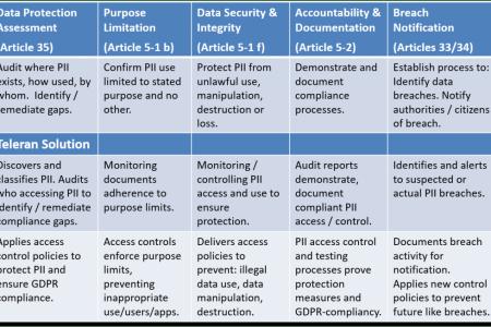 compliance risk assessment matrix » 4K Pictures | 4K Pictures [Full ...