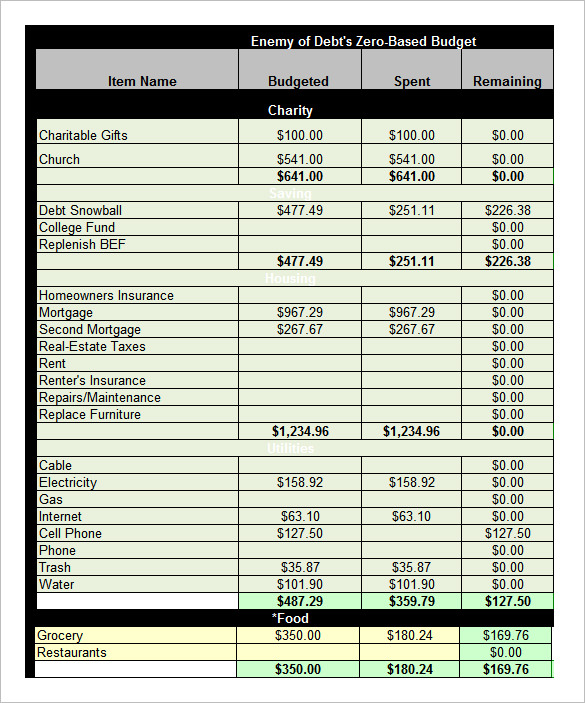 Simple Expense Report Template Excel