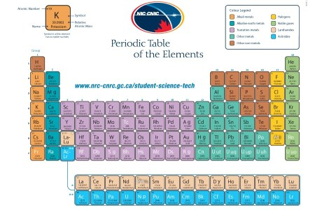 Cover letter examples periodic table with mass number new image cover letter periodic table with mass number new image periodic table of elements best periodic table for atomic number fresh properties elements save urtaz Choice Image