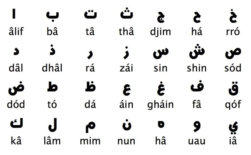 Letras Tatuajes Para Arabes