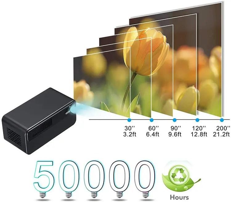 Pico Proyector PODOOR Mini Video Proyector 250ANSI