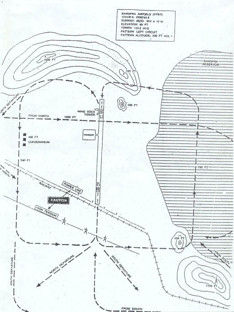 Diagram to enlarge