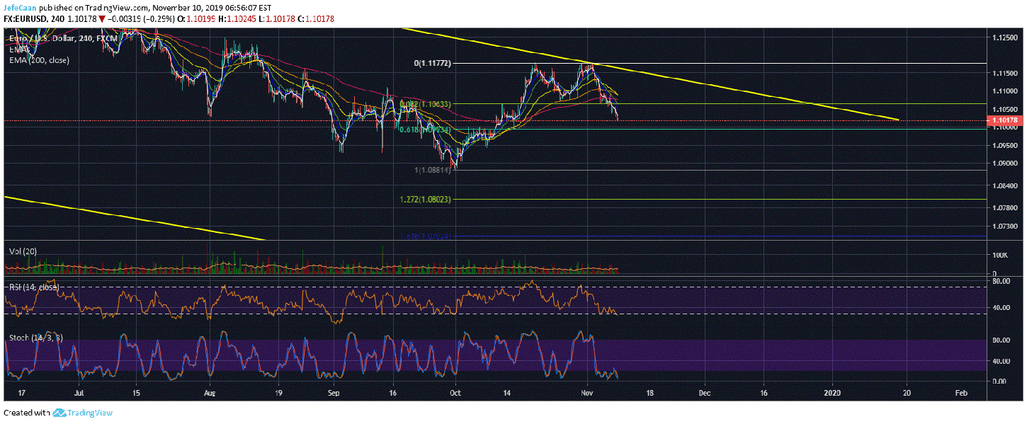 QgRXcU - Bitcoin (BTC) Death Cross Trap And The Road Ahead