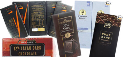 5 Best Tasting Dark Chocolate