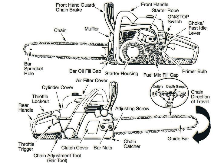 Centrifugal Clutch 1 Inch