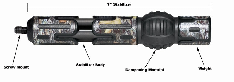 Best Stabilizer Hunting Bow