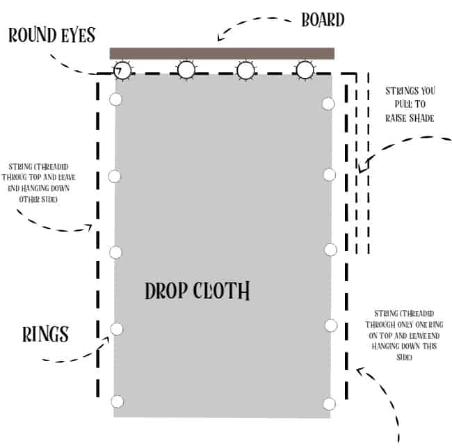 This handy graphic will help as you put together your Roman Shade.