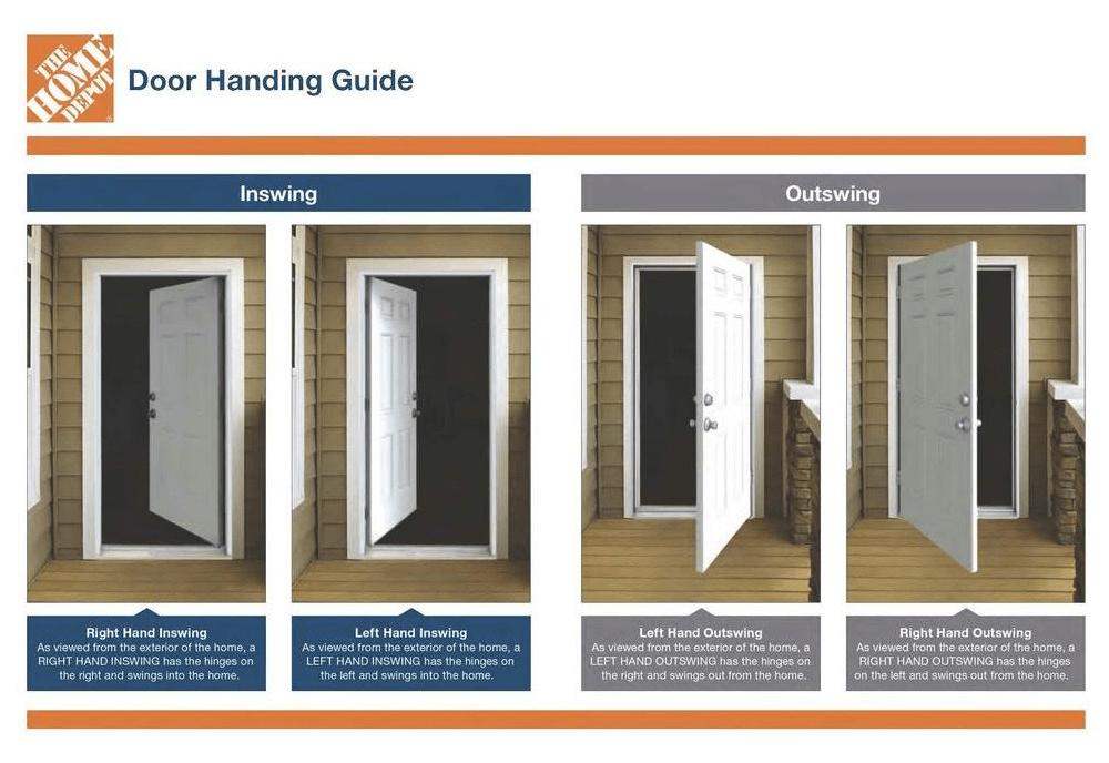 right hand outswing door
