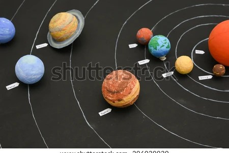 Solar system for kids project 4k pictures 4k pictures full hq how to make solar system chart d model at how to make solar system chart d model at home hindi solar system kid project solar system models and solar system ccuart Choice Image