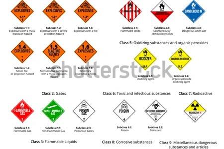 Images Of Hazardous Symbols Full Hd Pictures 4k Ultra Full