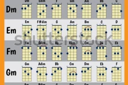 Image Detail For Ukulele Chords Learn Ukulele Chords Ukulele