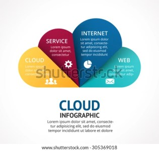 Vector Cloud Service Infographic Template Internet Stock Vector     Vector cloud service infographic  Template for internet technology diagram   graph  presentation  web