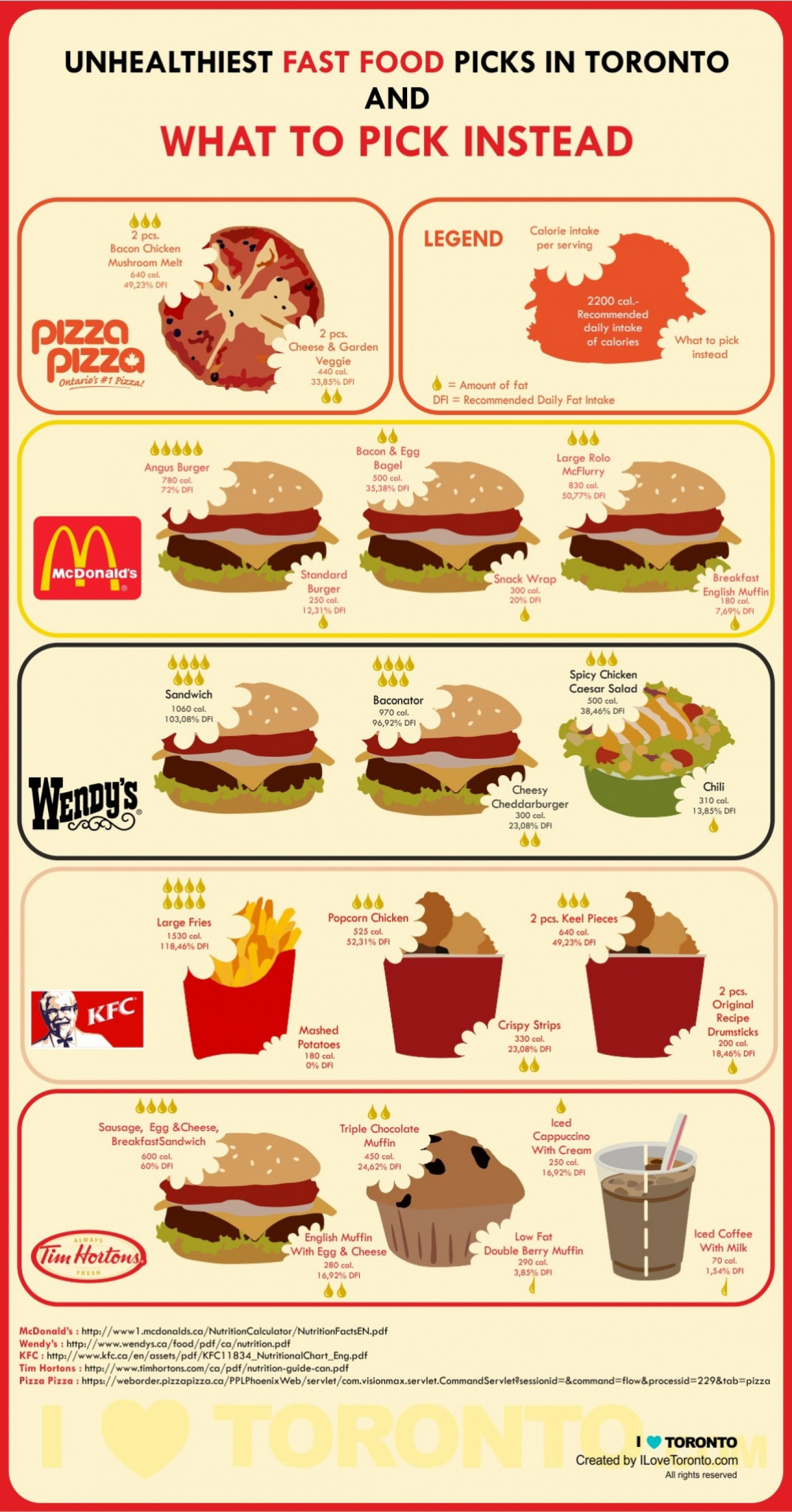 Healthy Alternatives Fast Food